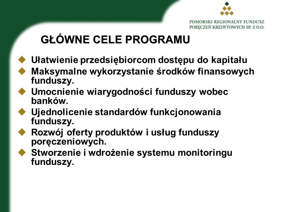  Ułatwienie przedsiębiorcom dostępu do kapitału  Maksymalne wykorzystanie środków finansowych funduszy.