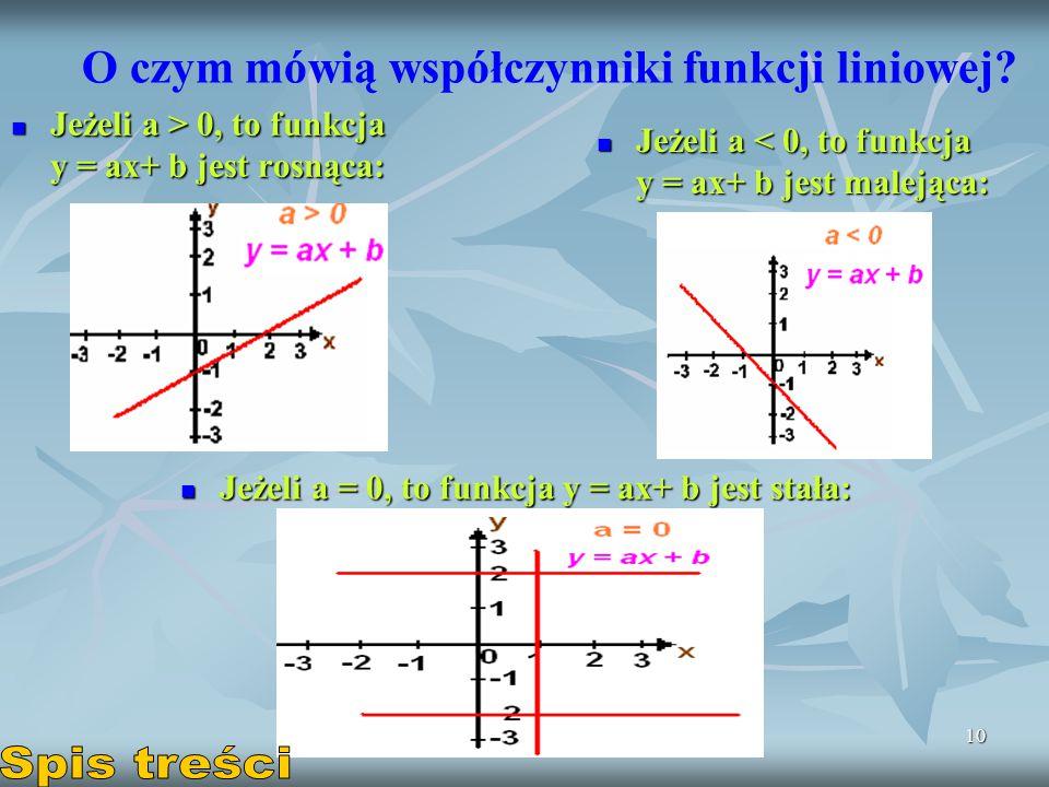 10 O czym mówią współczynniki funkcji liniowej? Jeżeli a > 0, to funkcja y = ax+ b jest rosnąca: Jeżeli a > 0, to funkcja y = ax+ b jest rosnąca: Jeże