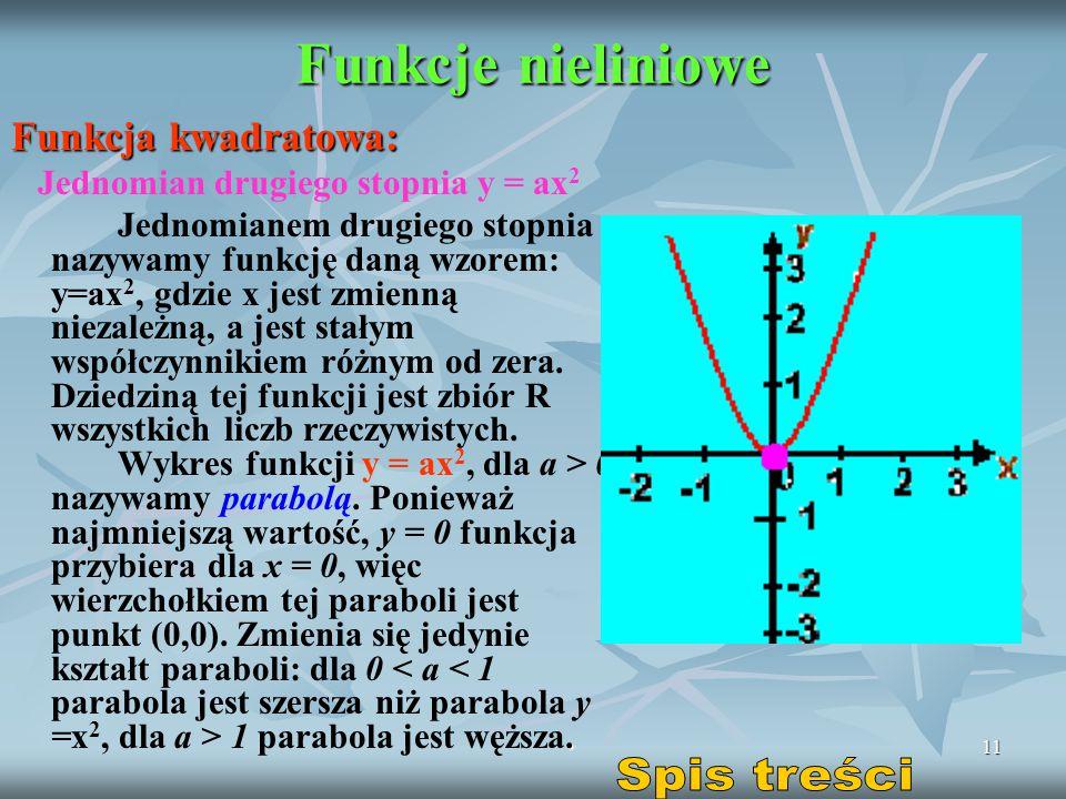 11 Funkcje nieliniowe Funkcja kwadratowa: Jednomian drugiego stopnia y = ax 2. Jednomianem drugiego stopnia nazywamy funkcję daną wzorem: y=ax 2, gdzi