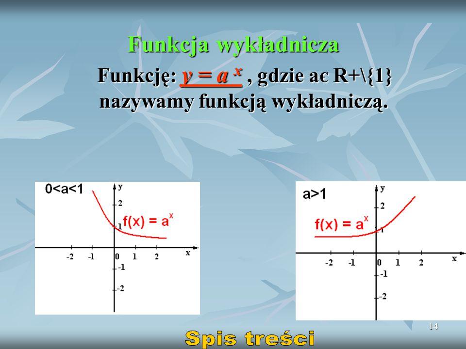 14 Funkcja wykładnicza Funkcję: y = a x, gdzie aє R+\{1} nazywamy funkcją wykładniczą. Funkcję: y = a x, gdzie aє R+\{1} nazywamy funkcją wykładniczą.