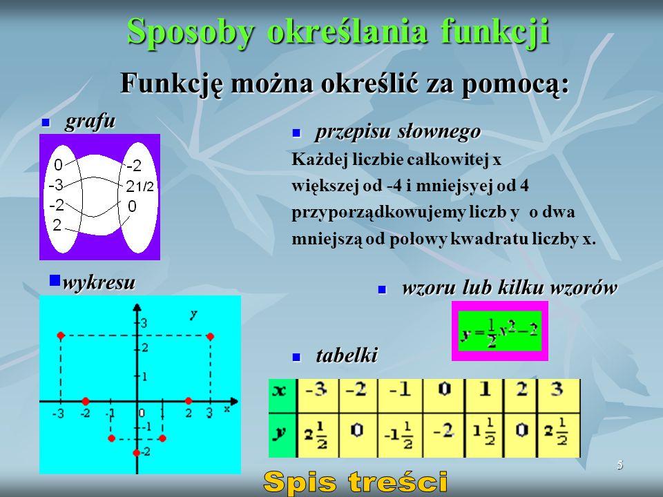 5 Sposoby określania funkcji Sposoby określania funkcji grafu grafu przepisu słownego przepisu słownego Każdej liczbie całkowitej x większej od -4 i m