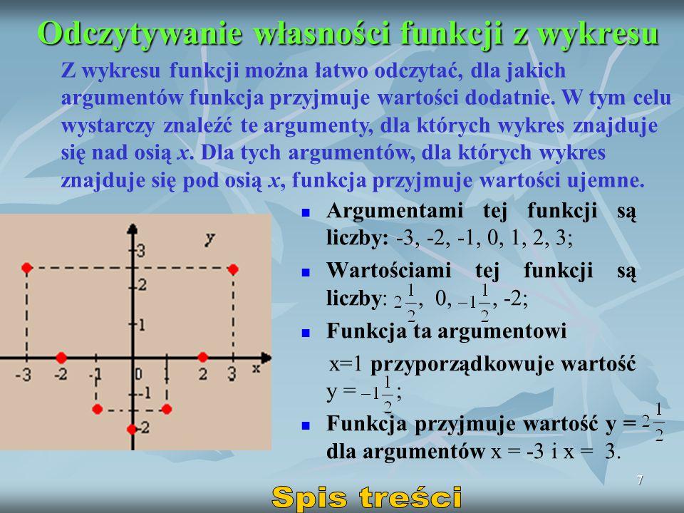 7 Odczytywanie własności funkcji z wykresu Argumentami tej funkcji są liczby: -3, -2, -1, 0, 1, 2, 3; Wartościami tej funkcji są liczby:, 0,, -2; Funk