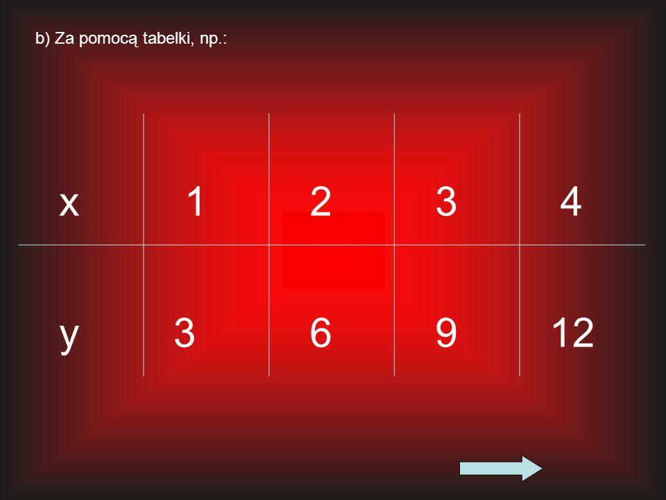 b) Za pomocą tabelki, np.: x 1 2 3 4 y 3 6 9 12