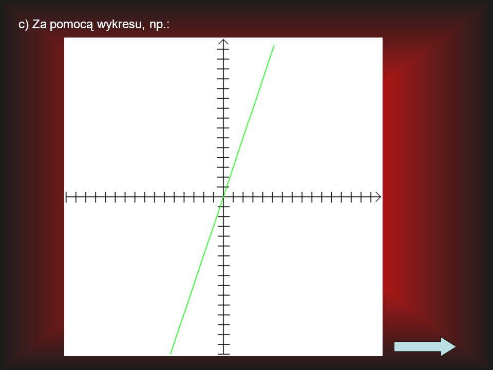 c) Za pomocą wykresu, np.: