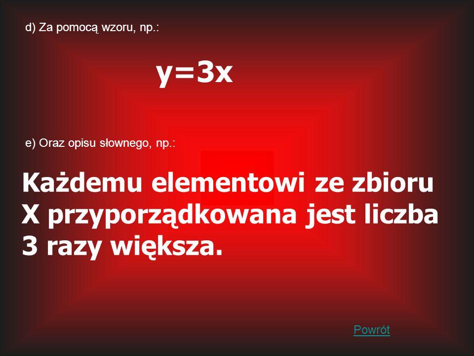 d) Za pomocą wzoru, np.: y=3x e) Oraz opisu słownego, np.: Każdemu elementowi ze zbioru X przyporządkowana jest liczba 3 razy większa. Powrót
