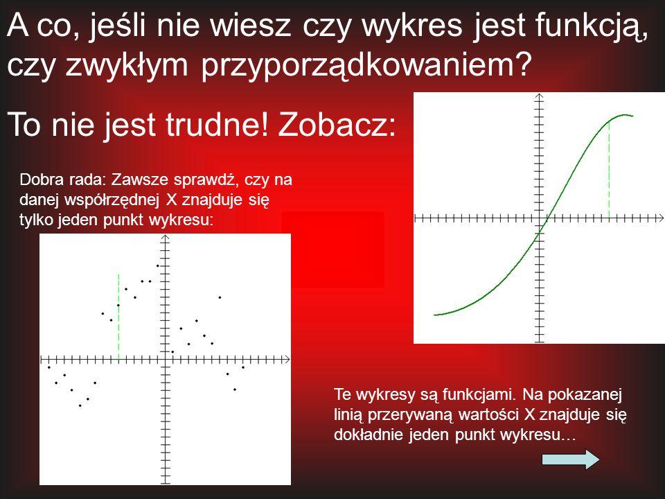 A co, jeśli nie wiesz czy wykres jest funkcją, czy zwykłym przyporządkowaniem? To nie jest trudne! Zobacz: Dobra rada: Zawsze sprawdź, czy na danej ws