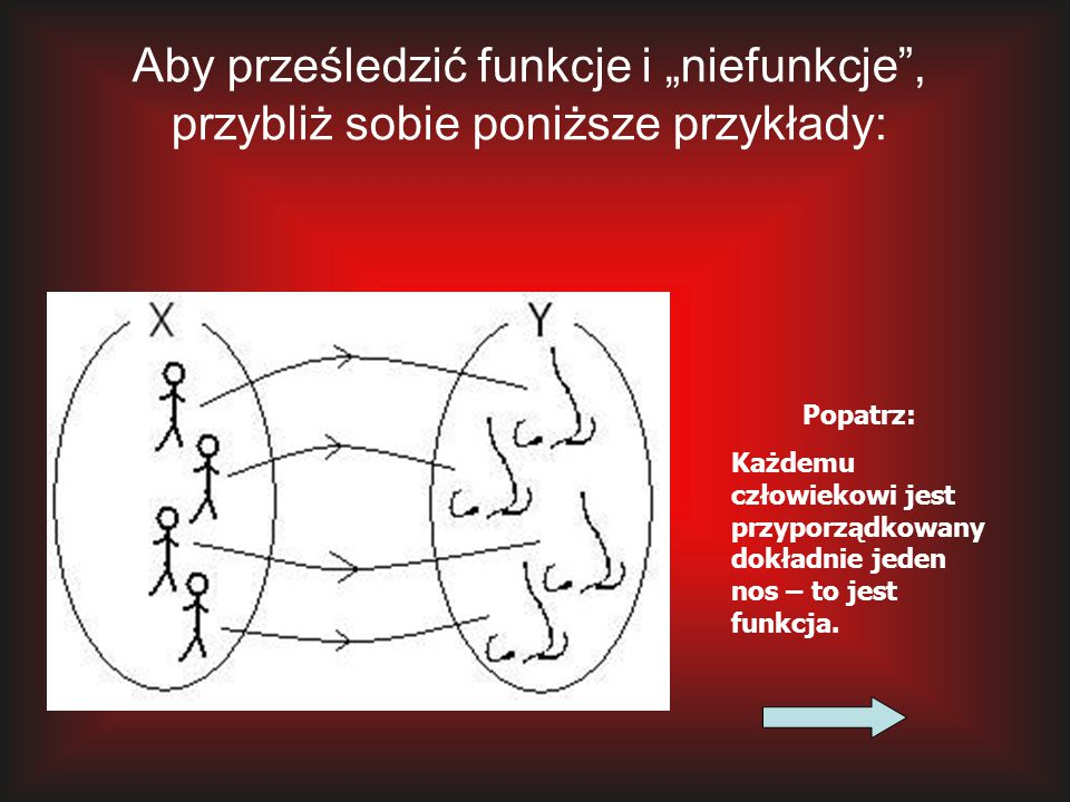 """Aby prześledzić funkcje i """"niefunkcje"""", przybliż sobie poniższe przykłady: Popatrz: Każdemu człowiekowi jest przyporządkowany dokładnie jeden nos – to"""