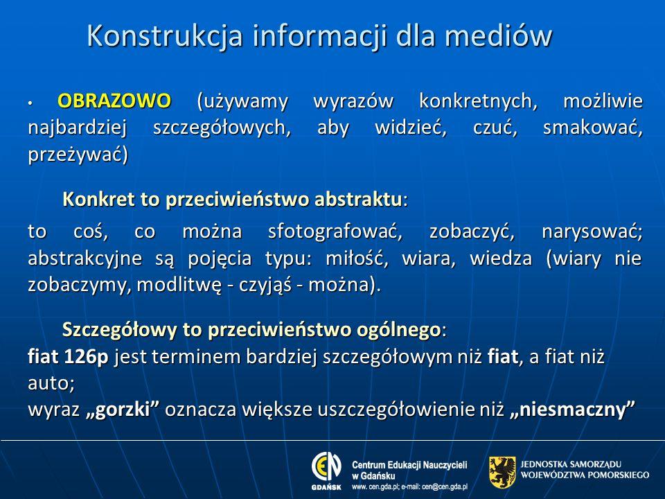 Konstrukcja informacji dla mediów OBRAZOWO (używamy wyrazów konkretnych, możliwie najbardziej szczegółowych, aby widzieć, czuć, smakować, przeżywać) O