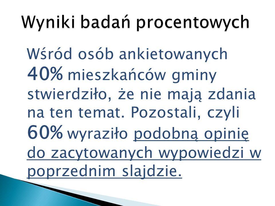 Wśród osób ankietowanych 40% mieszkańców gminy stwierdziło, że nie mają zdania na ten temat.