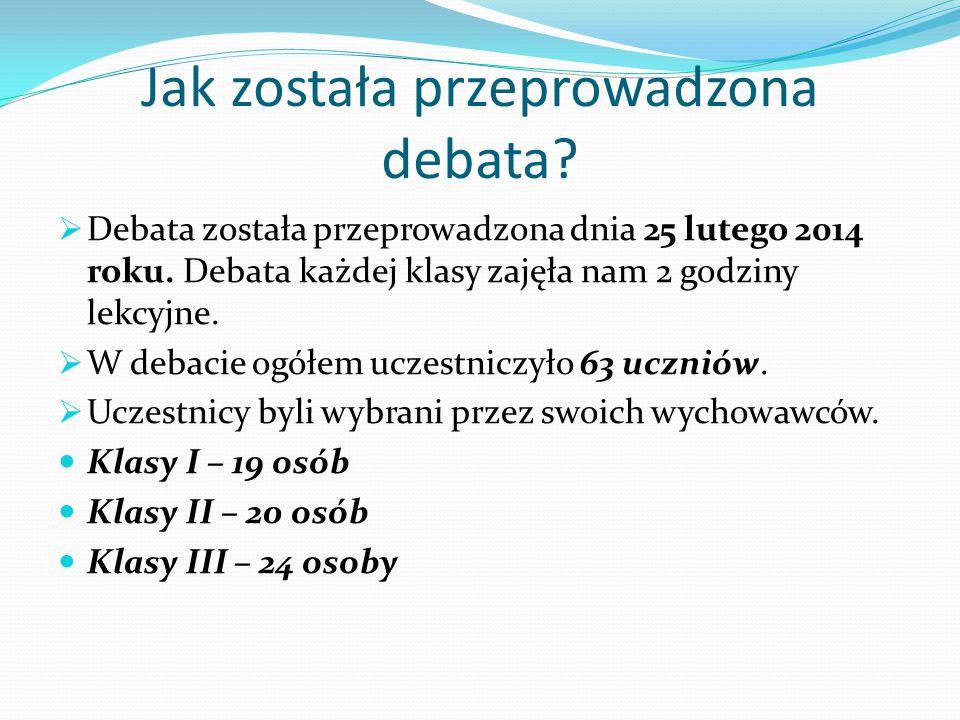 Jak została przeprowadzona debata. Debata została przeprowadzona dnia 25 lutego 2014 roku.