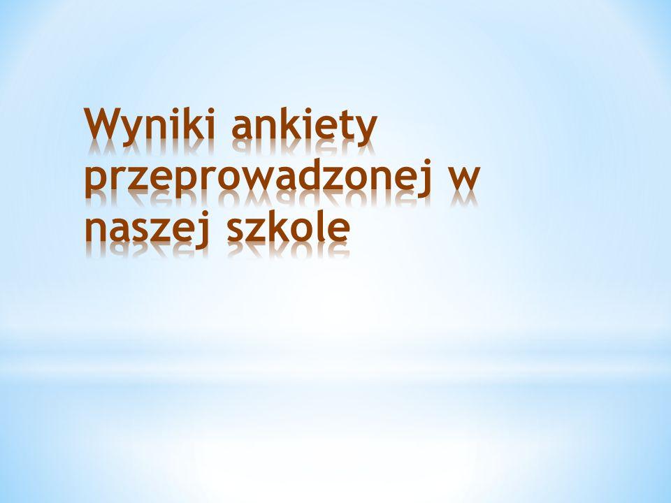 Uczestnictwo w programie Sejm Dzieci i Młodzieży przynosi wiele korzyści.