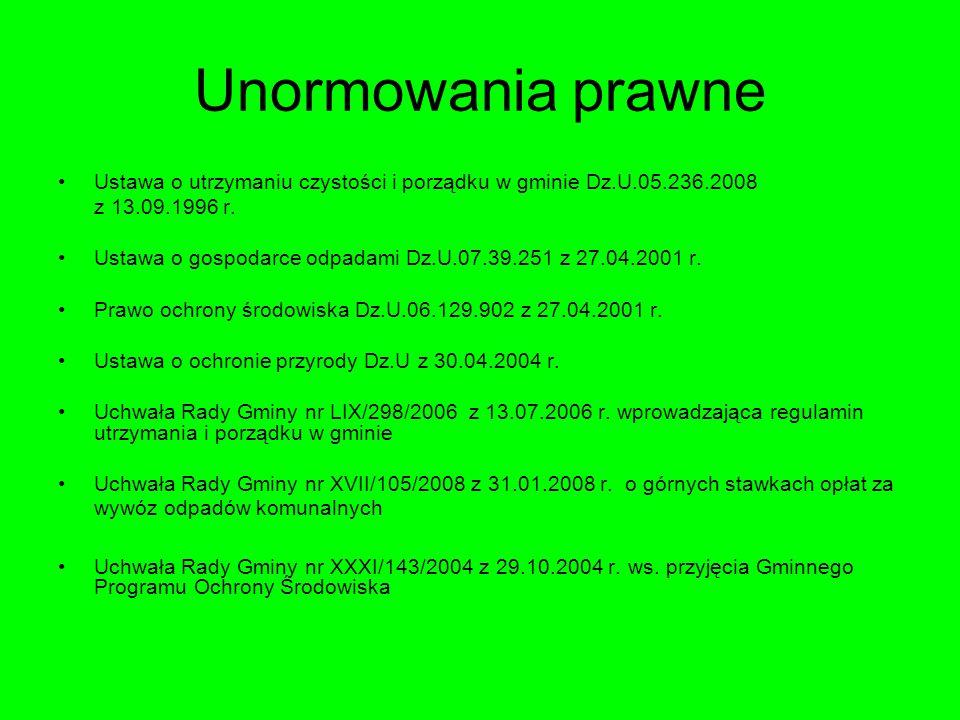 Unormowania prawne Ustawa o utrzymaniu czystości i porządku w gminie Dz.U.05.236.2008 z 13.09.1996 r. Ustawa o gospodarce odpadami Dz.U.07.39.251 z 27