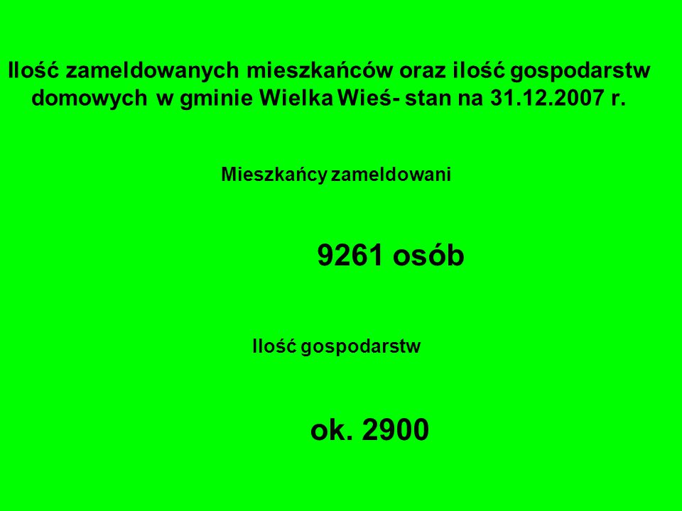 Ilość zameldowanych mieszkańców oraz ilość gospodarstw domowych w gminie Wielka Wieś- stan na 31.12.2007 r. Mieszkańcy zameldowani 9261 osób Ilość gos