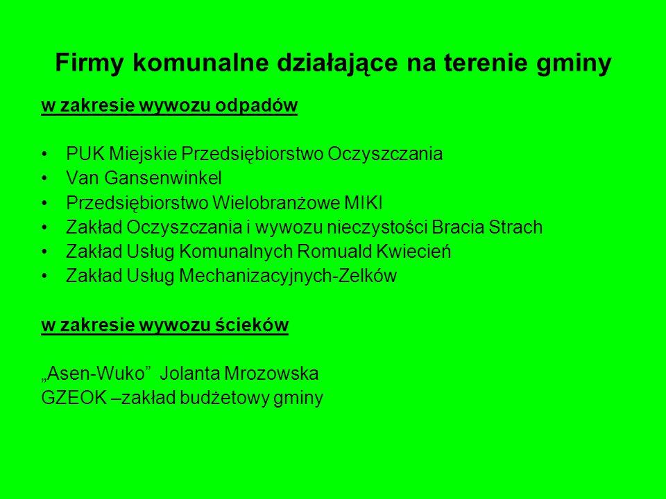 """Firmy komunalne działające na terenie gminy w zakresie wywozu odpadów PUK Miejskie Przedsiębiorstwo Oczyszczania Van Gansenwinkel Przedsiębiorstwo Wielobranżowe MIKI Zakład Oczyszczania i wywozu nieczystości Bracia Strach Zakład Usług Komunalnych Romuald Kwiecień Zakład Usług Mechanizacyjnych-Zelków w zakresie wywozu ścieków """"Asen-Wuko Jolanta Mrozowska GZEOK –zakład budżetowy gminy"""