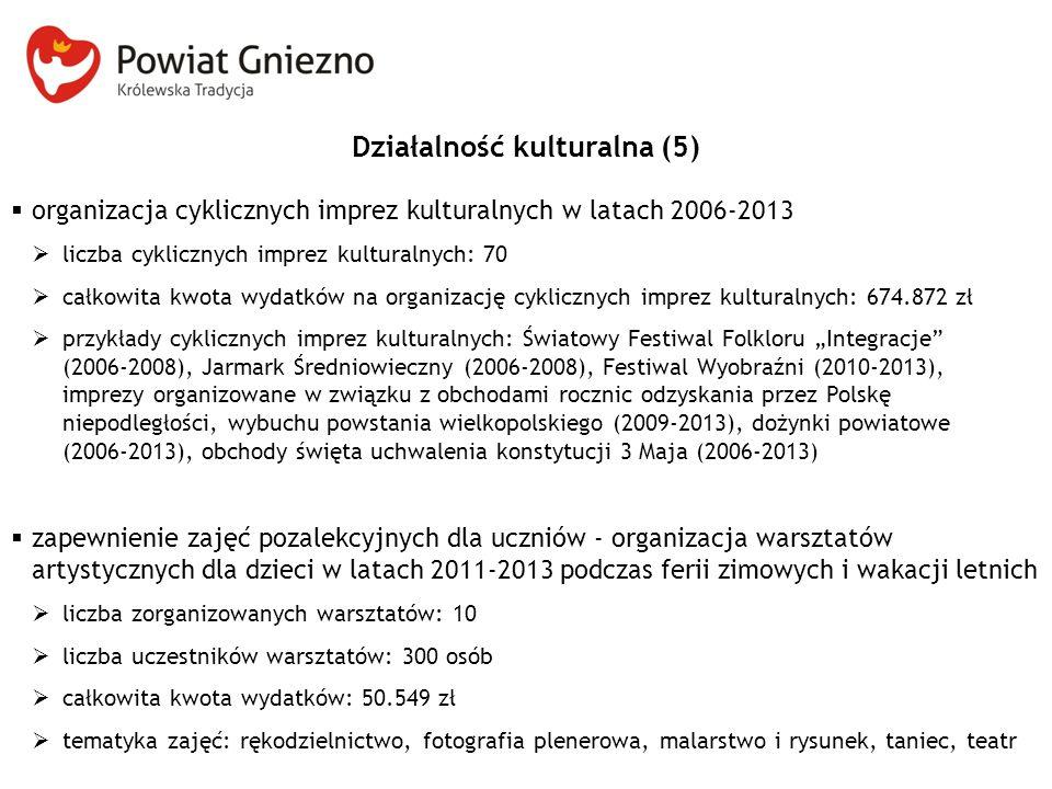 """Działalność kulturalna (5)  organizacja cyklicznych imprez kulturalnych w latach 2006-2013  liczba cyklicznych imprez kulturalnych: 70  całkowita kwota wydatków na organizację cyklicznych imprez kulturalnych: 674.872 zł  przykłady cyklicznych imprez kulturalnych: Światowy Festiwal Folkloru """"Integracje (2006-2008), Jarmark Średniowieczny (2006-2008), Festiwal Wyobraźni (2010-2013), imprezy organizowane w związku z obchodami rocznic odzyskania przez Polskę niepodległości, wybuchu powstania wielkopolskiego (2009-2013), dożynki powiatowe (2006-2013), obchody święta uchwalenia konstytucji 3 Maja (2006-2013)  zapewnienie zajęć pozalekcyjnych dla uczniów - organizacja warsztatów artystycznych dla dzieci w latach 2011-2013 podczas ferii zimowych i wakacji letnich  liczba zorganizowanych warsztatów: 10  liczba uczestników warsztatów: 300 osób  całkowita kwota wydatków: 50.549 zł  tematyka zajęć: rękodzielnictwo, fotografia plenerowa, malarstwo i rysunek, taniec, teatr"""