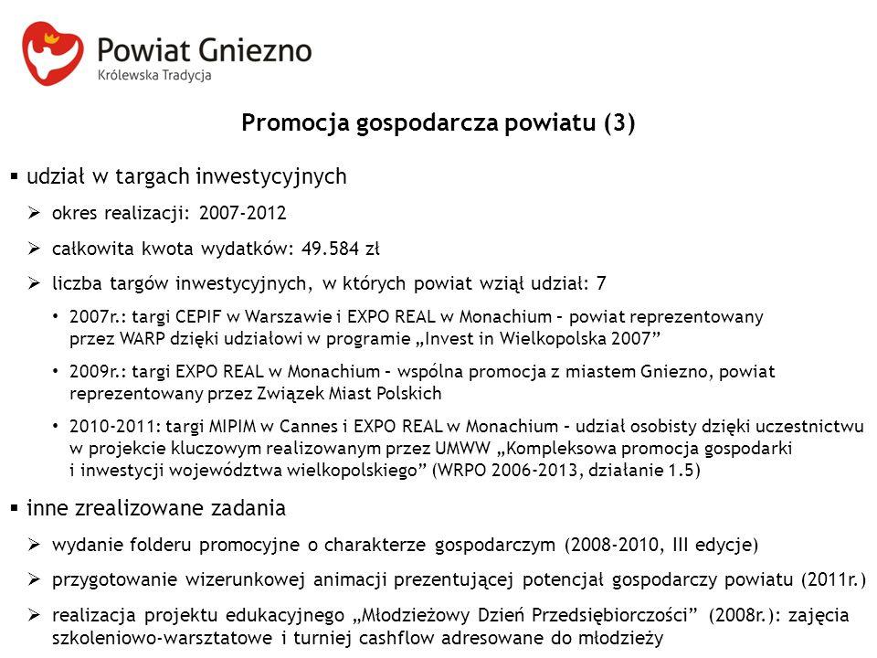 """Promocja gospodarcza powiatu (3)  udział w targach inwestycyjnych  okres realizacji: 2007-2012  całkowita kwota wydatków: 49.584 zł  liczba targów inwestycyjnych, w których powiat wziął udział: 7 2007r.: targi CEPIF w Warszawie i EXPO REAL w Monachium – powiat reprezentowany przez WARP dzięki udziałowi w programie """"Invest in Wielkopolska 2007 2009r.: targi EXPO REAL w Monachium – wspólna promocja z miastem Gniezno, powiat reprezentowany przez Związek Miast Polskich 2010-2011: targi MIPIM w Cannes i EXPO REAL w Monachium – udział osobisty dzięki uczestnictwu w projekcie kluczowym realizowanym przez UMWW """"Kompleksowa promocja gospodarki i inwestycji województwa wielkopolskiego (WRPO 2006-2013, działanie 1.5)  inne zrealizowane zadania  wydanie folderu promocyjne o charakterze gospodarczym (2008-2010, III edycje)  przygotowanie wizerunkowej animacji prezentującej potencjał gospodarczy powiatu (2011r.)  realizacja projektu edukacyjnego """"Młodzieżowy Dzień Przedsiębiorczości (2008r.): zajęcia szkoleniowo-warsztatowe i turniej cashflow adresowane do młodzieży"""