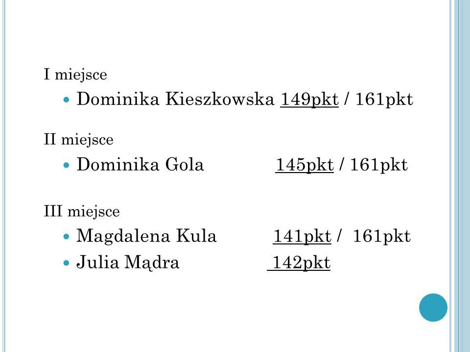 I miejsce Dominika Kieszkowska 149pkt / 161pkt II miejsce Dominika Gola 145pkt / 161pkt III miejsce Magdalena Kula 141pkt / 161pkt Julia Mądra 142pkt