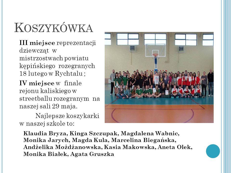 K OSZYKÓWKA III miejsce reprezentacji dziewcząt w mistrzostwach powiatu kępińskiego rozegranych 18 lutego w Rychtalu ; IV miejsce w finale rejonu kaliskiego w streetballu rozegranym na naszej sali 29 maja.