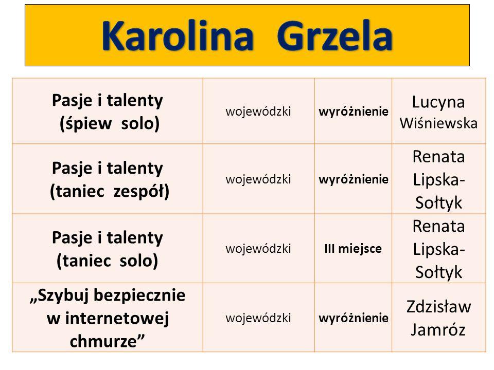 Pasje i talenty (śpiew solo) wojewódzkiwyróżnienie Lucyna Wiśniewska Pasje i talenty (taniec zespół) wojewódzkiwyróżnienie Renata Lipska- Sołtyk Pasje