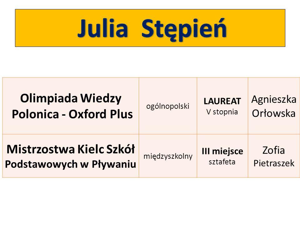 Olimpiada Wiedzy Polonica - Oxford Plus ogólnopolski LAUREAT V stopnia Agnieszka Orłowska Mistrzostwa Kielc Szkół Podstawowych w Pływaniu międzyszkoln