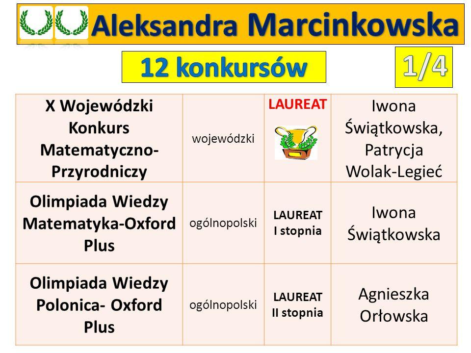 Regaty o puchar prezydenta Krakowa w klasie optymist ogólnopolskiwyróżnienie Patrycja Wolak- Legieć