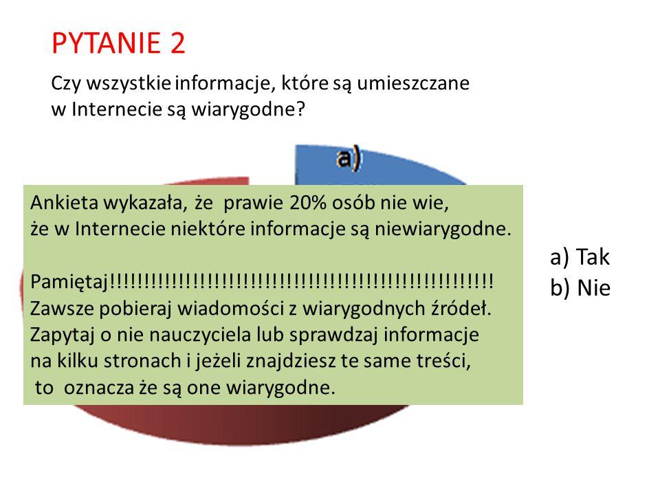 Czy wszystkie informacje, które są umieszczane w Internecie są wiarygodne? PYTANIE 2 Ankieta wykazała, że prawie 20% osób nie wie, że w Internecie nie