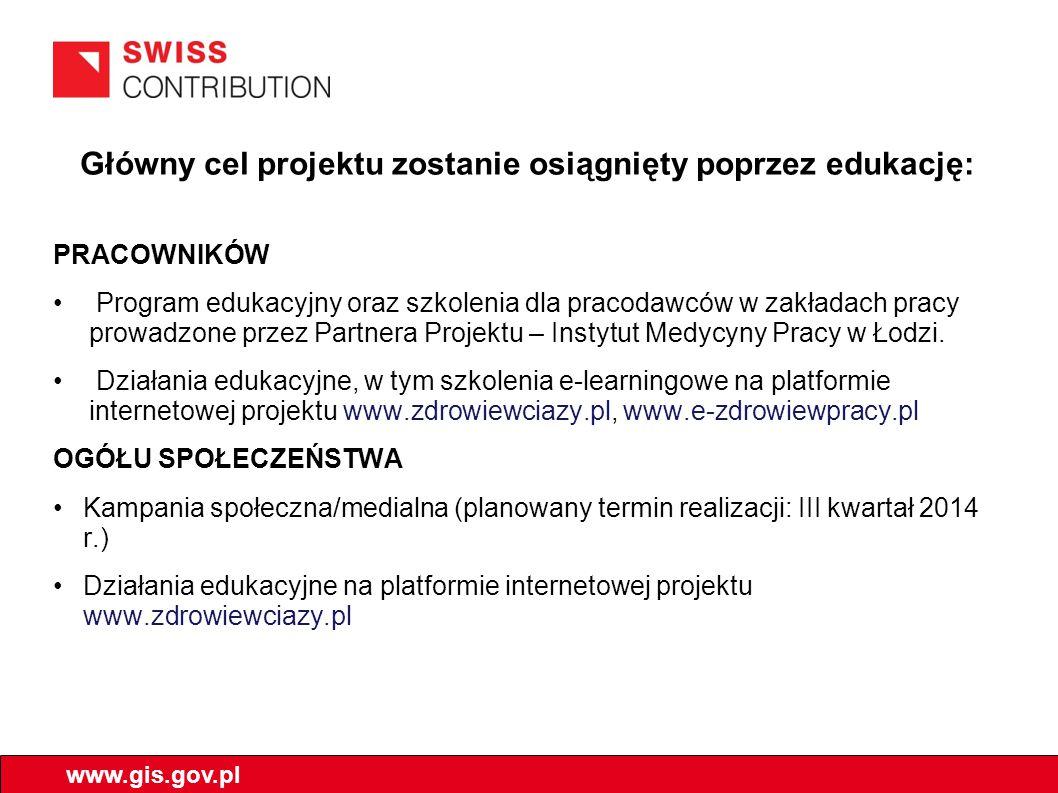 Dziękuję za uwagę PROJEKT WSPÓŁFINANSOWANY PRZEZ SZWAJCARIĘ W RAMACH SZWAJCARSKIEGO PROGRAMU WSPÓŁPRACY Z NOWYMI KRAJAMI CZŁONKOWSKIMI UNII EUROPEJSKIEJ www.gis.gov.pl