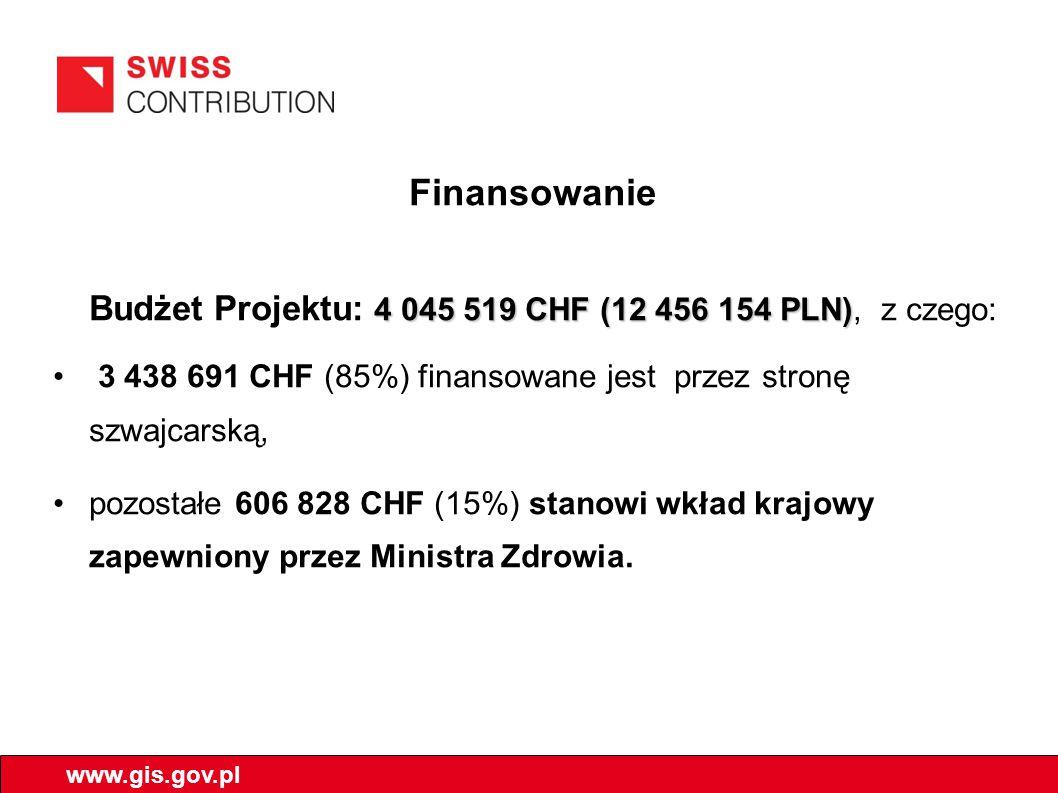 Finansowanie 4 045 519 CHF (12 456 154 PLN) Budżet Projektu: 4 045 519 CHF (12 456 154 PLN), z czego: 3 438 691 CHF (85%) finansowane jest przez stronę szwajcarską, pozostałe 606 828 CHF (15%) stanowi wkład krajowy zapewniony przez Ministra Zdrowia.