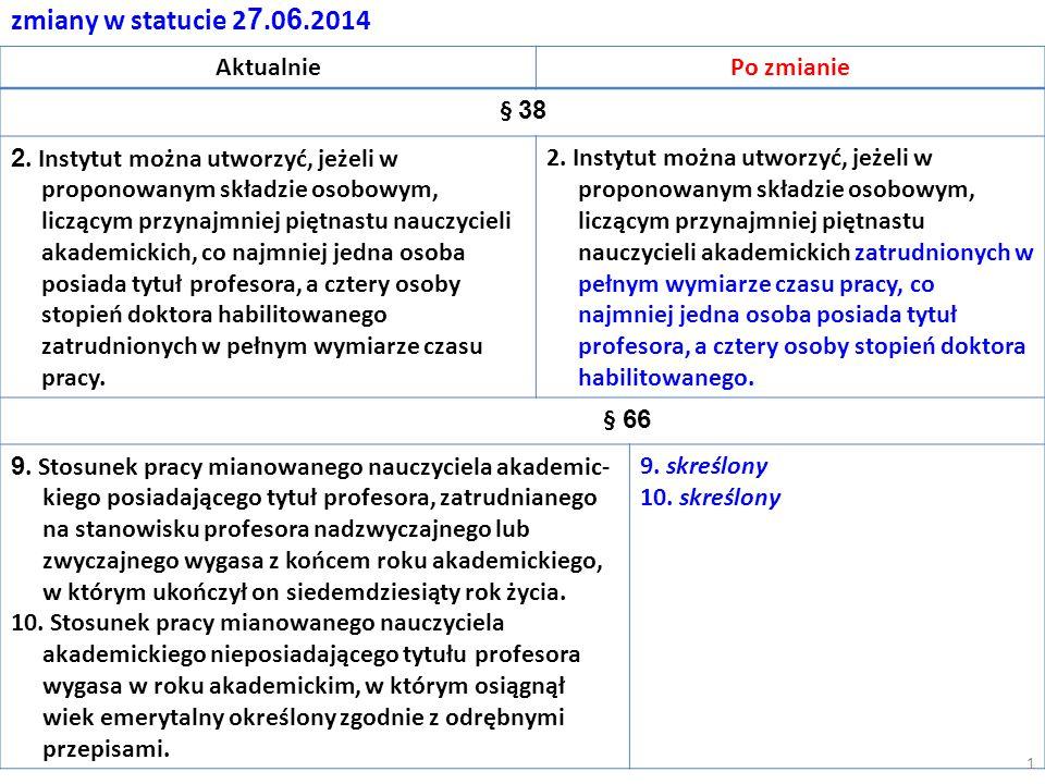 zmiany w statucie 2 7.0 6.2014 AktualniePo zmianie § 78 skreślony 1.Nauczyciel akademicki może podjąć lub kontynuować zatrudnienie w ramach stosunku pracy tylko u jednego dodatkowego pracodawcy prowadzącego działalność dydaktyczną lub naukowo-badawczą.
