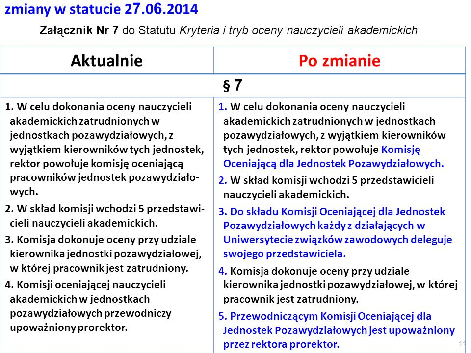 zmiany w statucie 2 7.0 6.2014 AktualniePo zmianie § 7 1.