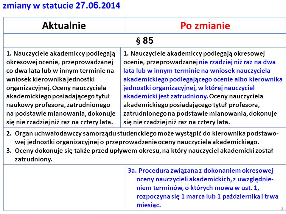 zmiany w statucie 2 7.0 6.2014 AktualniePo zmianie § 85 4.