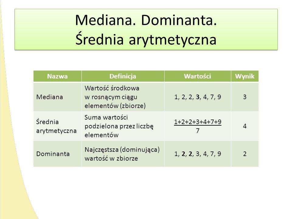Mediana. Dominanta. Średnia arytmetyczna NazwaDefinicjaWartościWynik Mediana Wartość środkowa w rosnącym ciągu elementów (zbiorze) 1, 2, 2, 3, 4, 7, 9