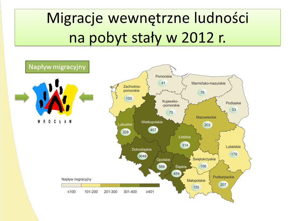 Migracje wewnętrzne ludności na pobyt stały w 2012 r. Napływ migracyjny