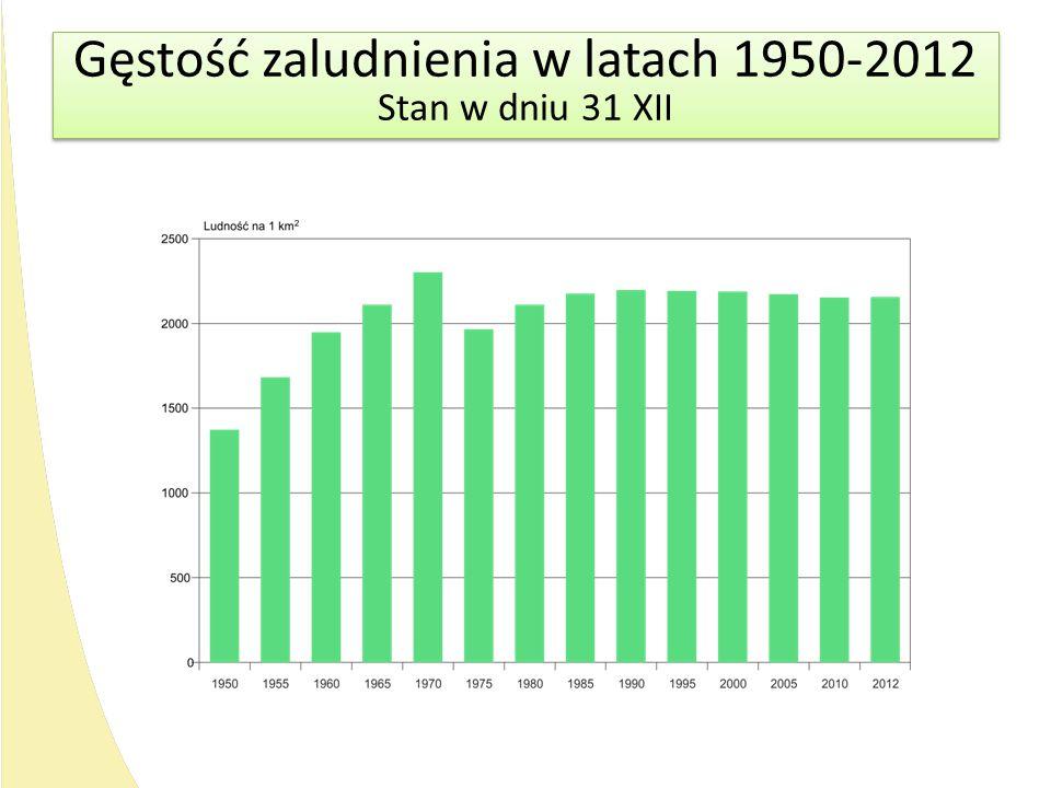 Gęstość zaludnienia w latach 1950-2012 Stan w dniu 31 XII Gęstość zaludnienia w latach 1950-2012 Stan w dniu 31 XII