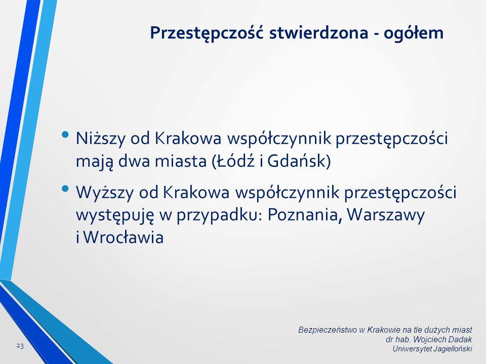 Niższy od Krakowa współczynnik przestępczości mają dwa miasta (Łódź i Gdańsk) Wyższy od Krakowa współczynnik przestępczości występuję w przypadku: Poz