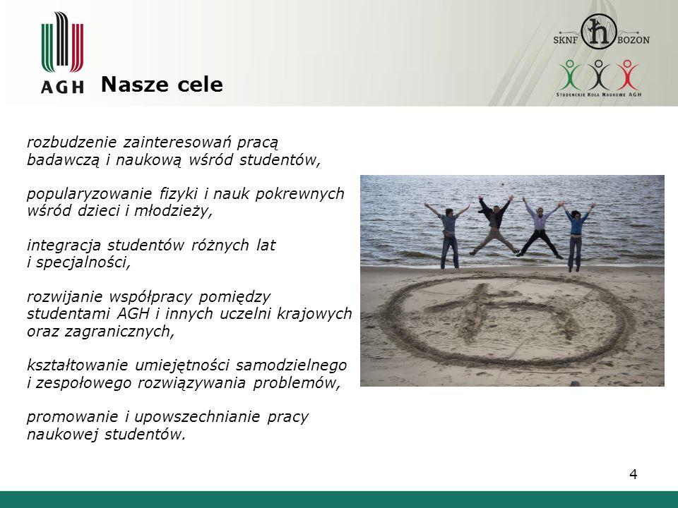 4 rozbudzenie zainteresowań pracą badawczą i naukową wśród studentów, popularyzowanie fizyki i nauk pokrewnych wśród dzieci i młodzieży, integracja st