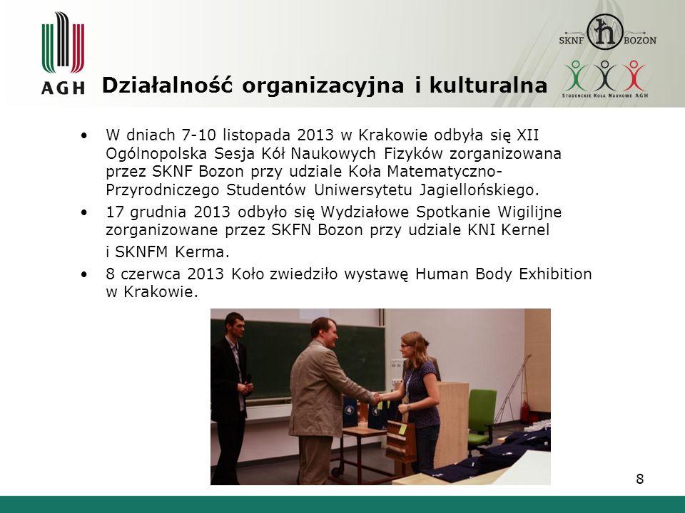 W dniach 7-10 listopada 2013 w Krakowie odbyła się XII Ogólnopolska Sesja Kół Naukowych Fizyków zorganizowana przez SKNF Bozon przy udziale Koła Matem