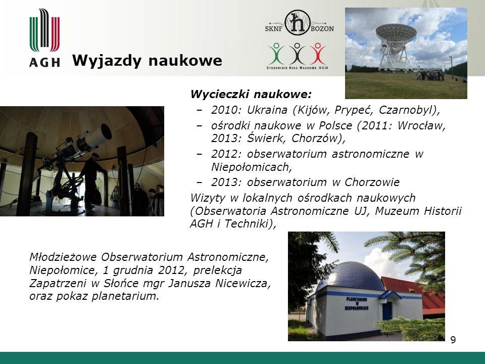 9 Wycieczki naukowe: –2010: Ukraina (Kijów, Prypeć, Czarnobyl), –ośrodki naukowe w Polsce (2011: Wrocław, 2013: Świerk, Chorzów), –2012: obserwatorium