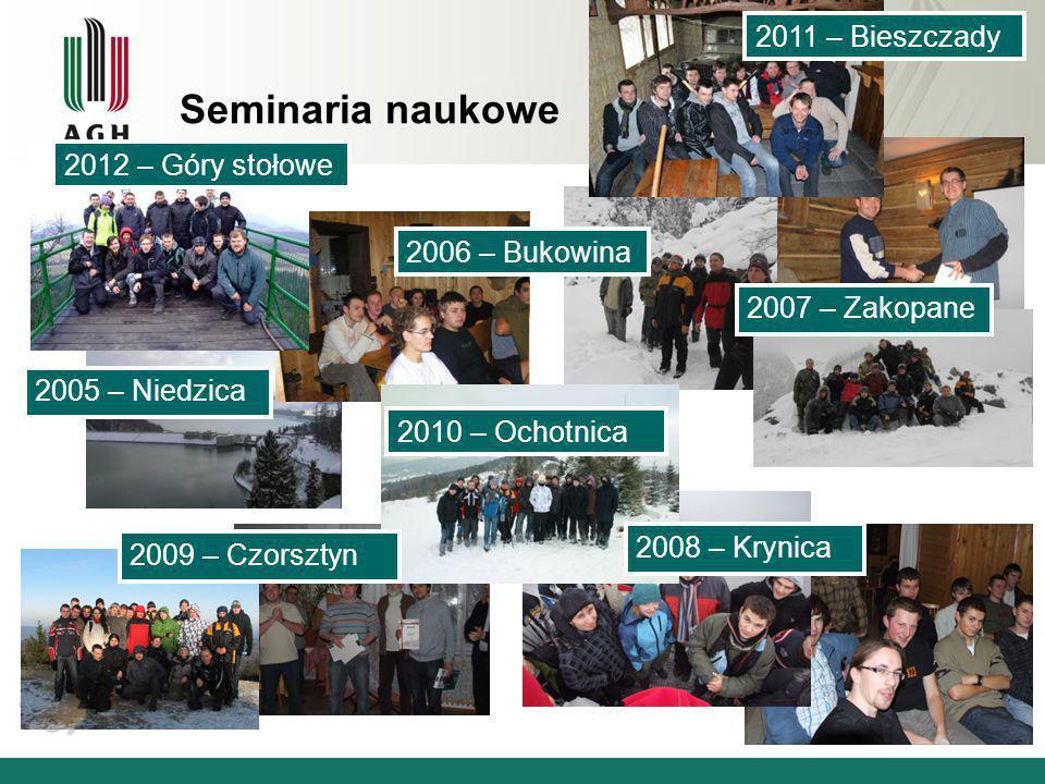 Seminaria naukowe 2005 – Niedzica 2007 – Zakopane 2008 – Krynica 2006 – Bukowina 2009 – Czorsztyn 2010 – Ochotnica 2011 – Bieszczady 2012 – Góry stołowe