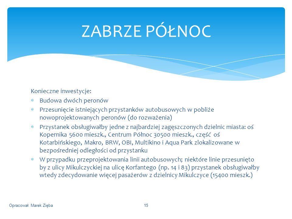 Konieczne inwestycje:  Budowa dwóch peronów  Przesunięcie istniejących przystanków autobusowych w pobliże nowoprojektowanych peronów (do rozważenia)  Przystanek obsługiwałby jedne z najbardziej zagęszczonych dzielnic miasta: oś Kopernika 5600 mieszk., Centrum Północ 30500 mieszk., część oś Kotarbińskiego, Makro, BRW, OBI, Multikino i Aqua Park zlokalizowane w bezpośredniej odległości od przystanku  W przypadku przeprojektowania linii autobusowych; niektóre linie przesunięto by z ulicy Mikulczyckiej na ulicę Korfantego (np.