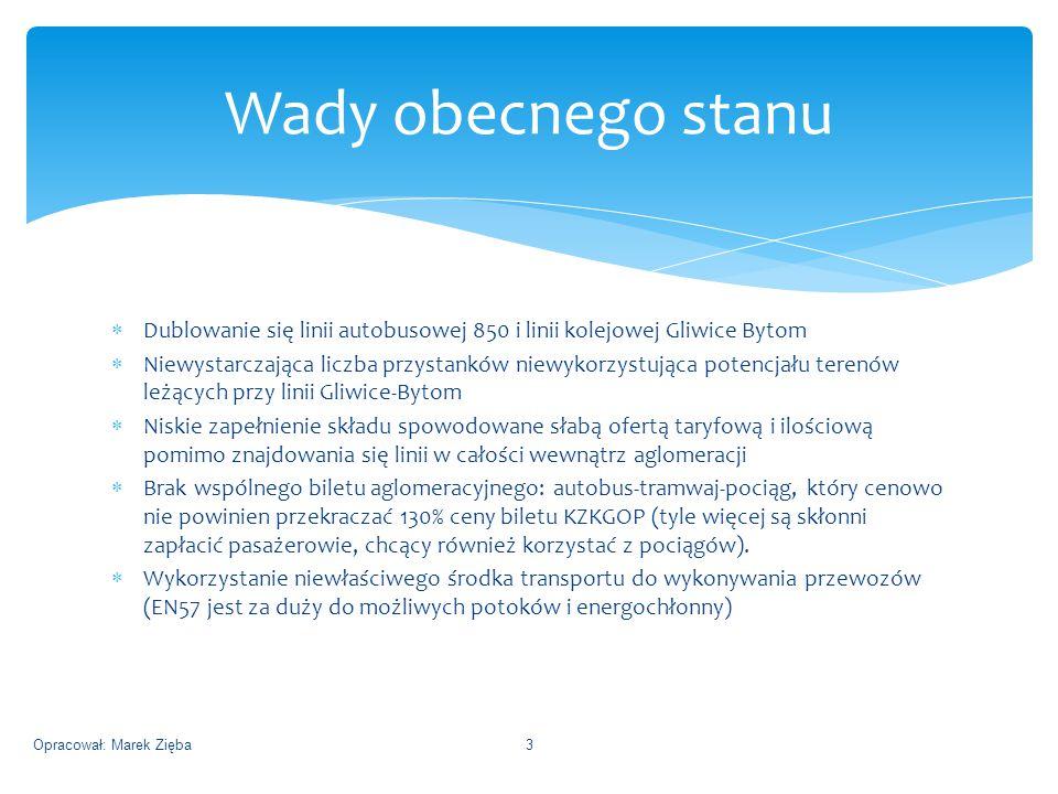  Dublowanie się linii autobusowej 850 i linii kolejowej Gliwice Bytom  Niewystarczająca liczba przystanków niewykorzystująca potencjału terenów leżących przy linii Gliwice-Bytom  Niskie zapełnienie składu spowodowane słabą ofertą taryfową i ilościową pomimo znajdowania się linii w całości wewnątrz aglomeracji  Brak wspólnego biletu aglomeracyjnego: autobus-tramwaj-pociąg, który cenowo nie powinien przekraczać 130% ceny biletu KZKGOP (tyle więcej są skłonni zapłacić pasażerowie, chcący również korzystać z pociągów).