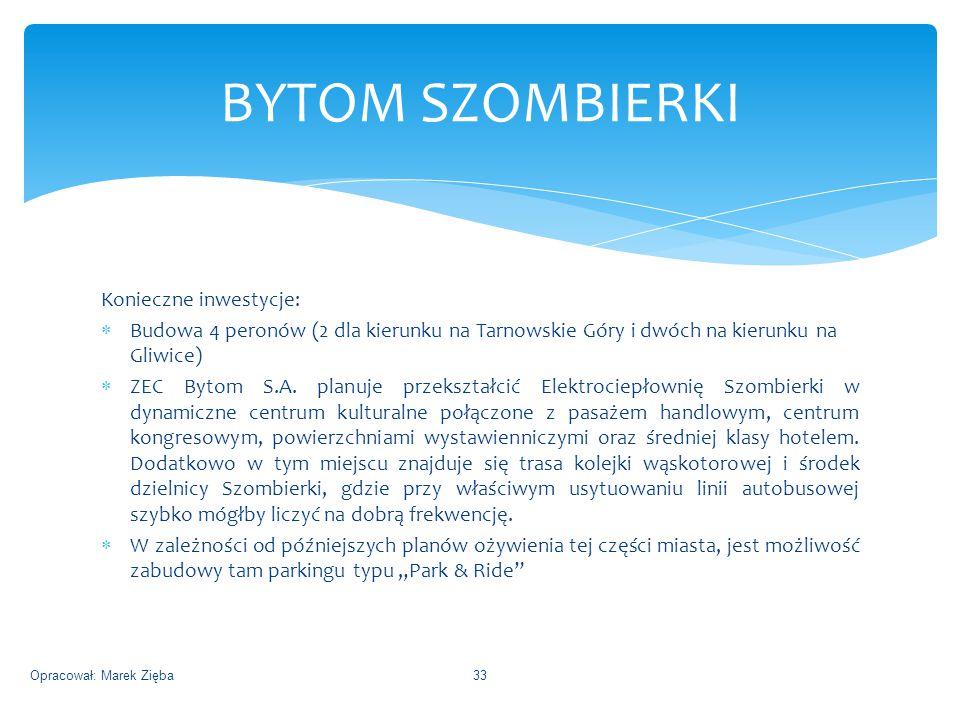 Konieczne inwestycje:  Budowa 4 peronów (2 dla kierunku na Tarnowskie Góry i dwóch na kierunku na Gliwice)  ZEC Bytom S.A.