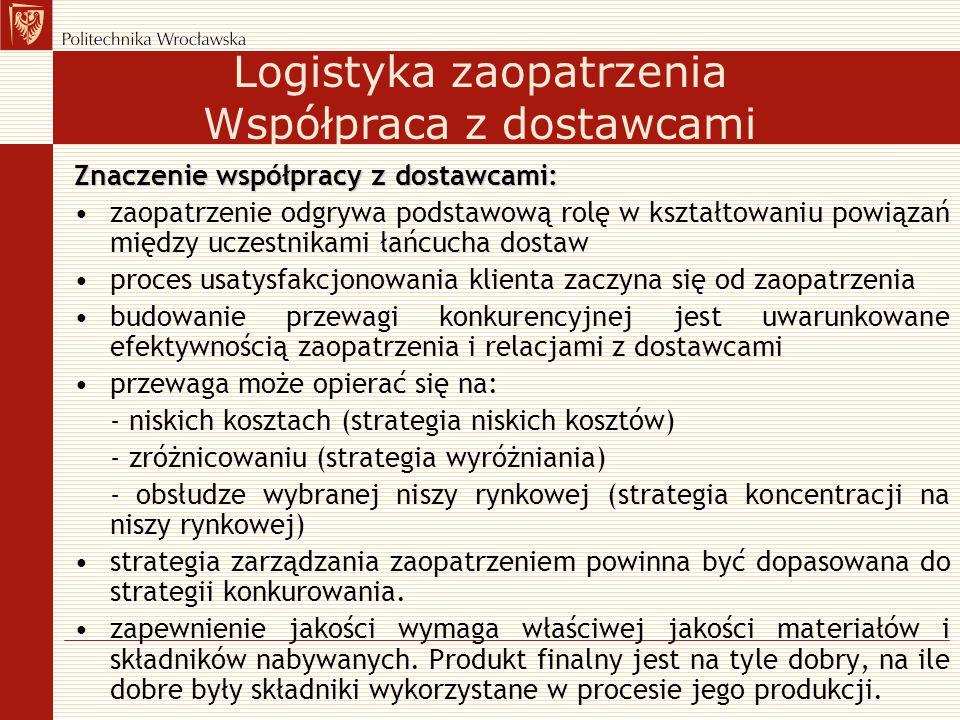 Logistyka zaopatrzenia Współpraca z dostawcami Znaczenie współpracy z dostawcami: zaopatrzenie odgrywa podstawową rolę w kształtowaniu powiązań między