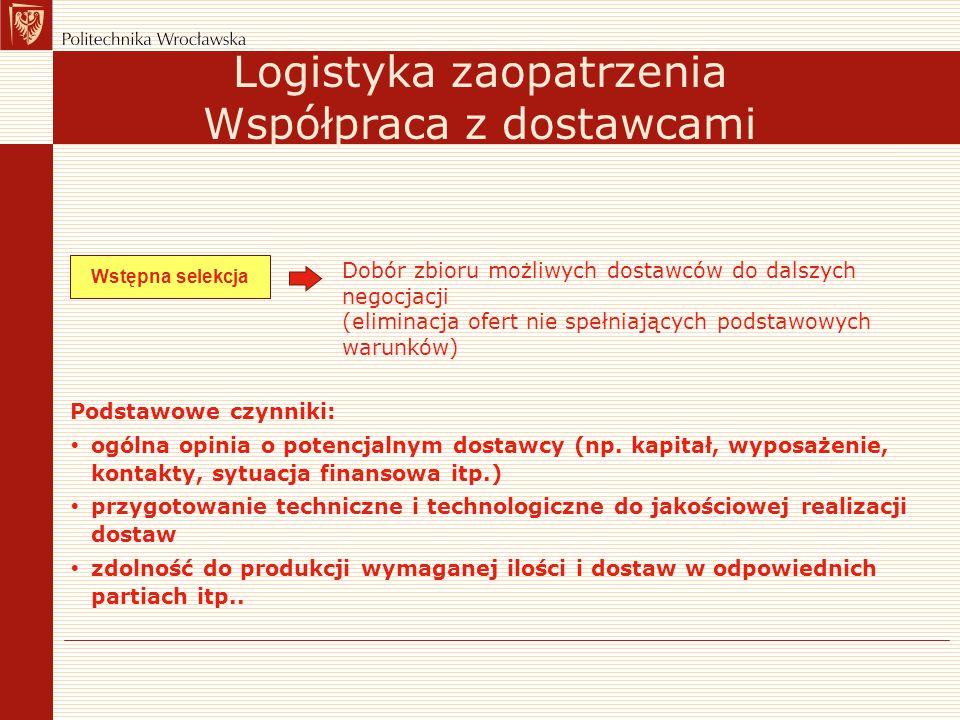 Wstępna selekcja Dobór zbioru możliwych dostawców do dalszych negocjacji (eliminacja ofert nie spełniających podstawowych warunków) Podstawowe czynnik