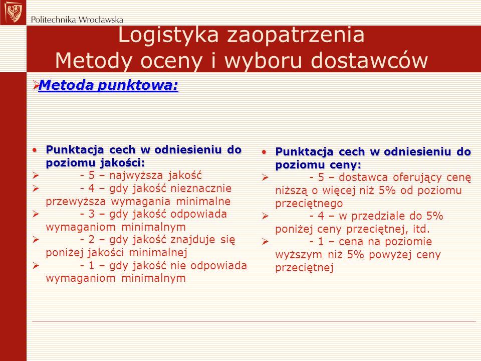 Logistyka zaopatrzenia Metody oceny i wyboru dostawców  Metoda punktowa: Punktacja cech w odniesieniu do poziomu jakości:Punktacja cech w odniesieniu