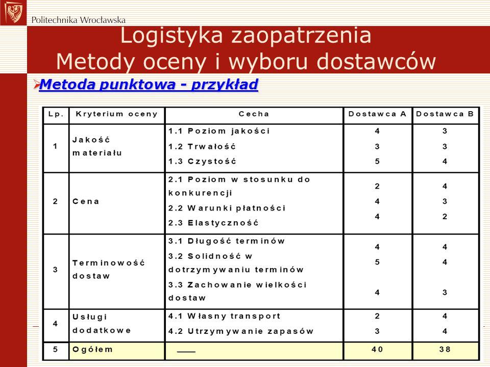 Logistyka zaopatrzenia Metody oceny i wyboru dostawców  Metoda punktowa - przykład
