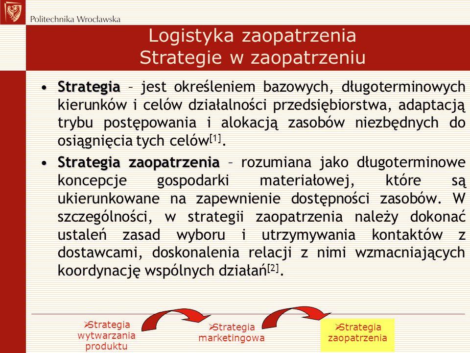StrategiaStrategia – jest określeniem bazowych, długoterminowych kierunków i celów działalności przedsiębiorstwa, adaptacją trybu postępowania i aloka
