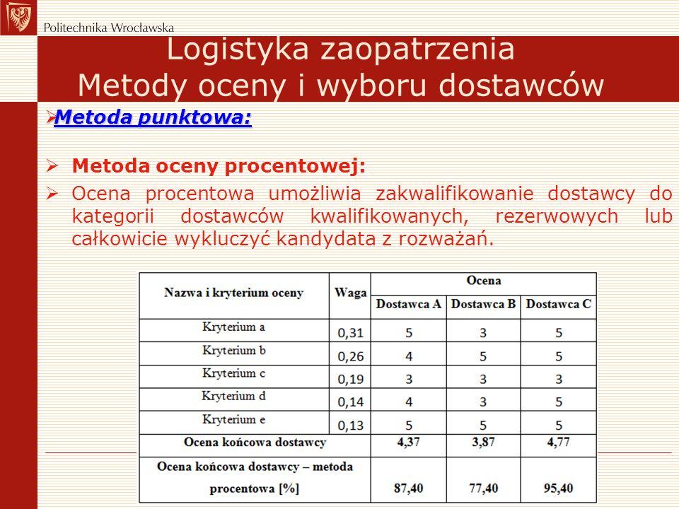 Logistyka zaopatrzenia Metody oceny i wyboru dostawców  Metoda punktowa:  Metoda oceny procentowej:  Ocena procentowa umożliwia zakwalifikowanie do