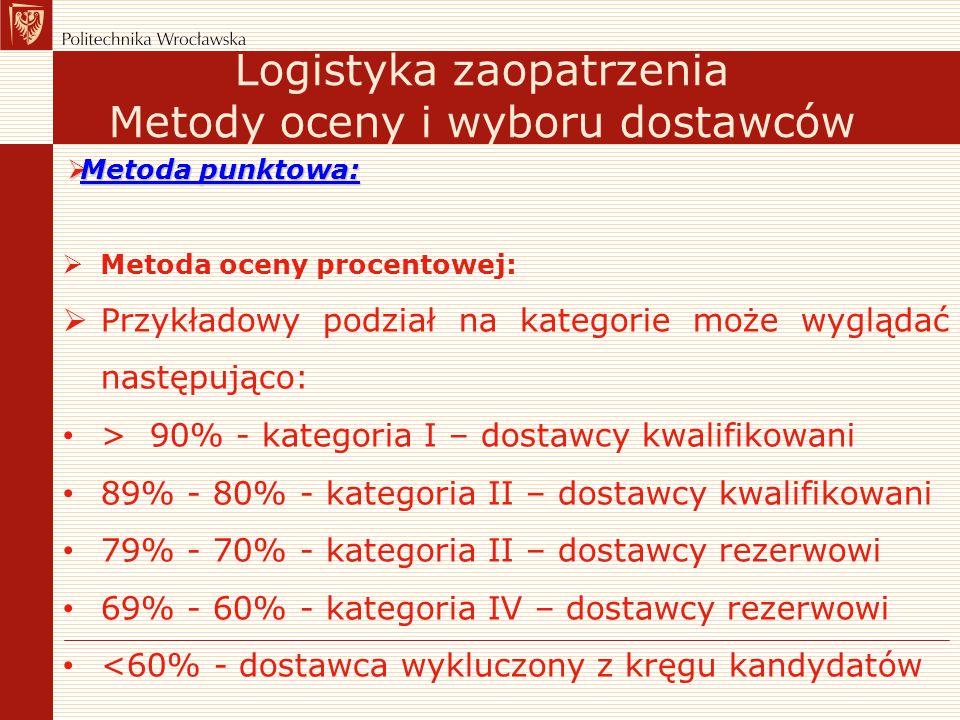 Logistyka zaopatrzenia Metody oceny i wyboru dostawców  Metoda punktowa:  Metoda oceny procentowej:  Przykładowy podział na kategorie może wyglądać