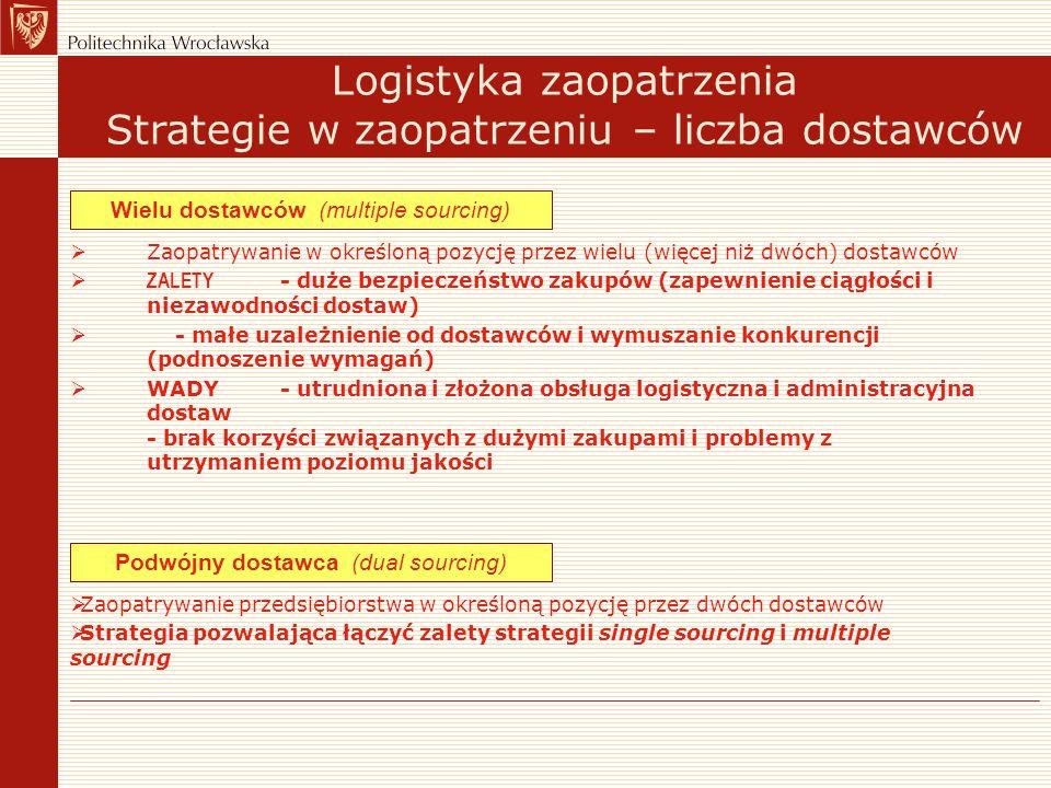  Zaopatrywanie przedsiębiorstwa w określoną pozycję przez dwóch dostawców  Strategia pozwalająca łączyć zalety strategii single sourcing i multiple